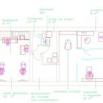 Разпределение на фризьорско студио Galissima