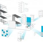 Разбивка на мебелите и обемите